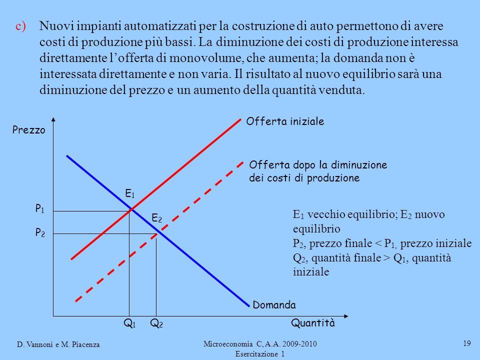 D. Vannoni e M. Piacenza Microeconomia C, A.A. 2009-2010 Esercitazione 1 19 c)Nuovi impianti automatizzati per la costruzione di auto permettono di av