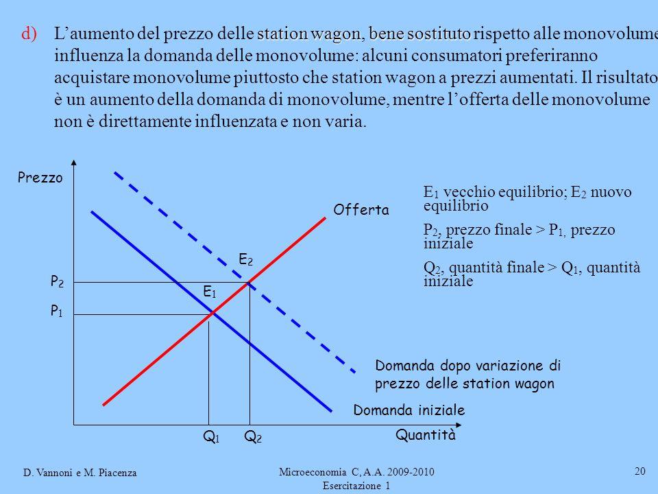 D. Vannoni e M. Piacenza Microeconomia C, A.A. 2009-2010 Esercitazione 1 20 station wagonbene sostituto d)Laumento del prezzo delle station wagon, ben