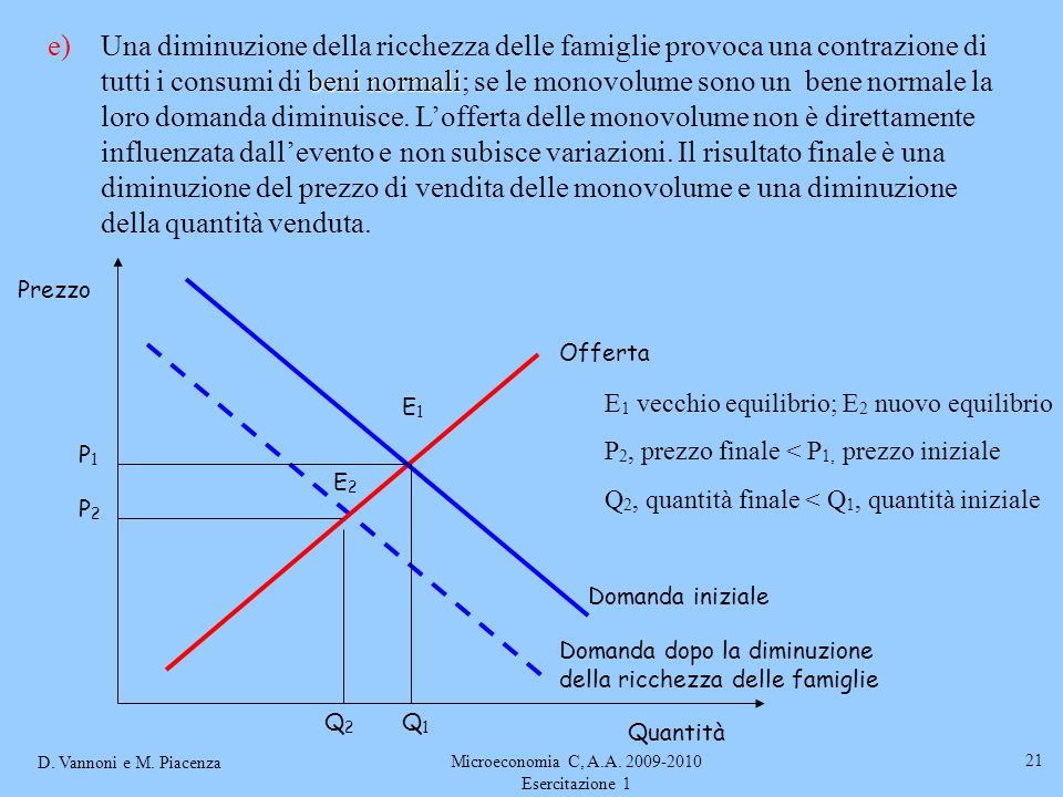 D. Vannoni e M. Piacenza Microeconomia C, A.A. 2009-2010 Esercitazione 1 21 beni normali e)Una diminuzione della ricchezza delle famiglie provoca una