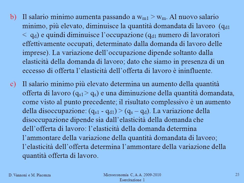 D. Vannoni e M. Piacenza Microeconomia C, A.A. 2009-2010 Esercitazione 1 25 b)Il salario minimo aumenta passando a w m1 > w m. Al nuovo salario minimo