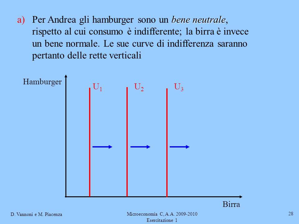 D. Vannoni e M. Piacenza Microeconomia C, A.A. 2009-2010 Esercitazione 1 28 Hamburger bene neutrale a)Per Andrea gli hamburger sono un bene neutrale,