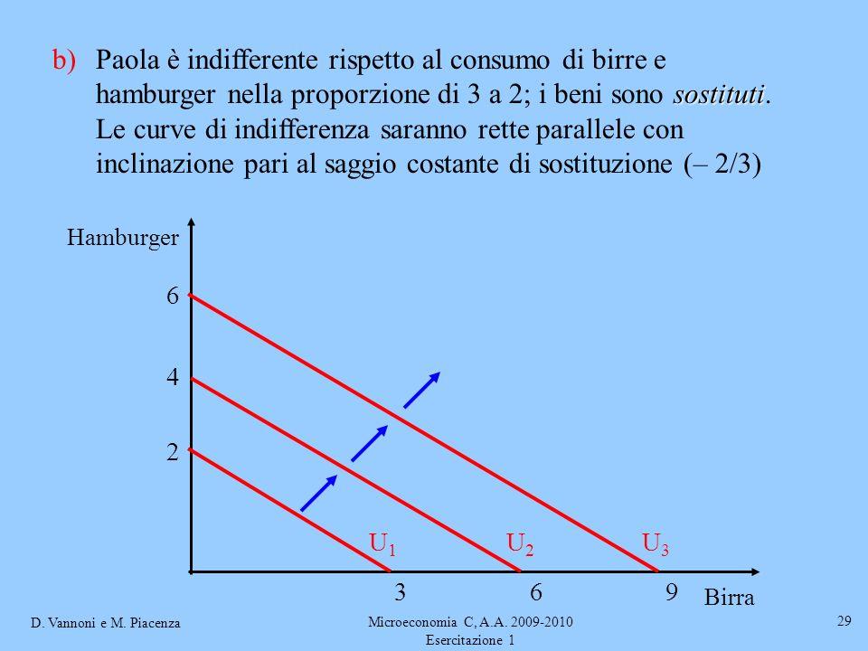 D. Vannoni e M. Piacenza Microeconomia C, A.A. 2009-2010 Esercitazione 1 29 Hamburger sostituti b)Paola è indifferente rispetto al consumo di birre e