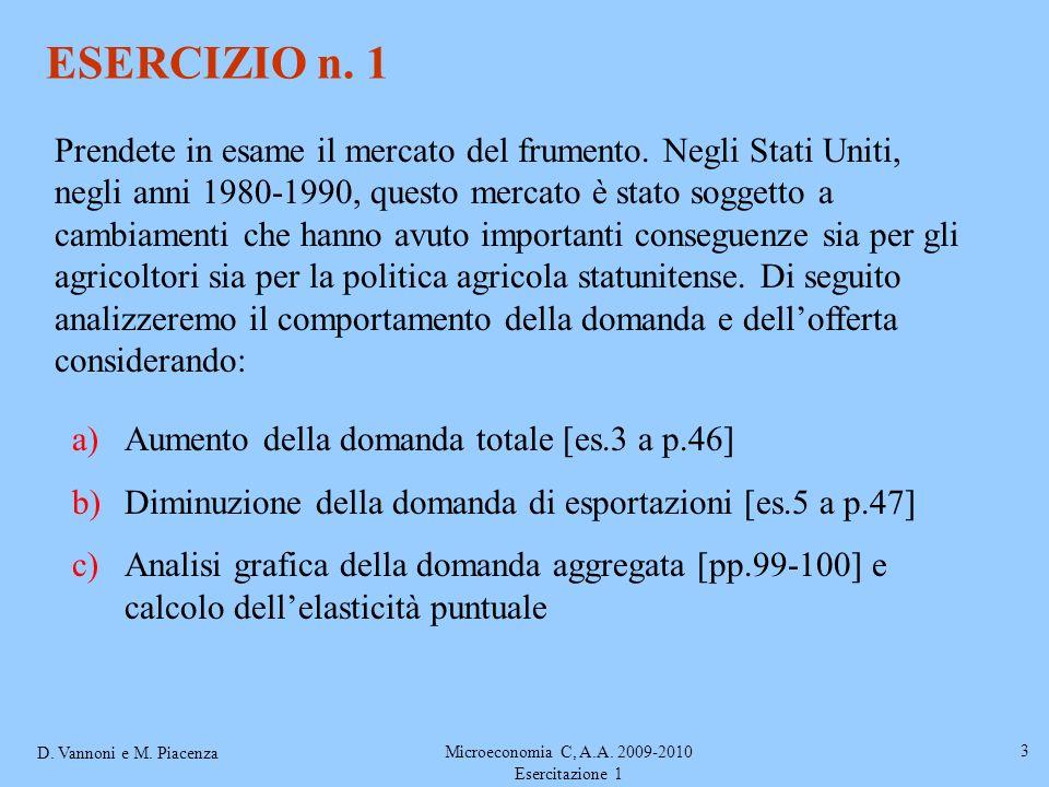 D. Vannoni e M. Piacenza Microeconomia C, A.A. 2009-2010 Esercitazione 1 3 ESERCIZIO n. 1 Prendete in esame il mercato del frumento. Negli Stati Uniti