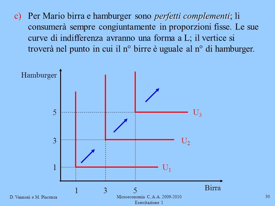 D. Vannoni e M. Piacenza Microeconomia C, A.A. 2009-2010 Esercitazione 1 30 Hamburger perfetti complementi c)Per Mario birra e hamburger sono perfetti