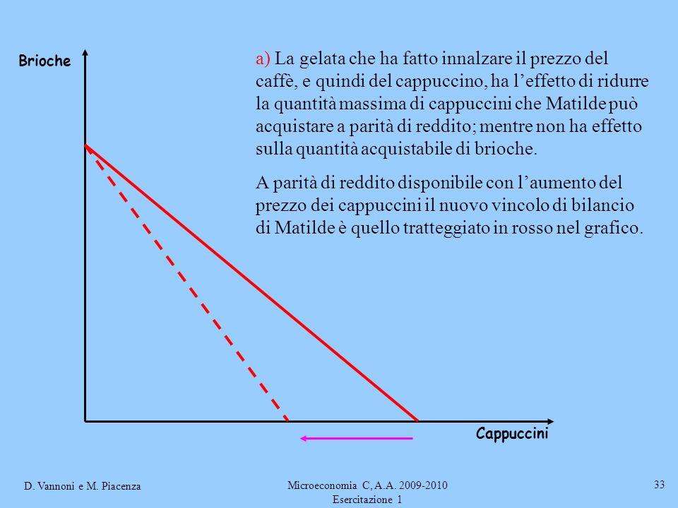 D. Vannoni e M. Piacenza Microeconomia C, A.A. 2009-2010 Esercitazione 1 33 Cappuccini Brioche a) La gelata che ha fatto innalzare il prezzo del caffè
