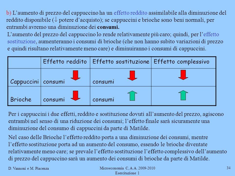 D. Vannoni e M. Piacenza Microeconomia C, A.A. 2009-2010 Esercitazione 1 34 b) Laumento di prezzo del cappuccino ha un effetto reddito assimilabile al