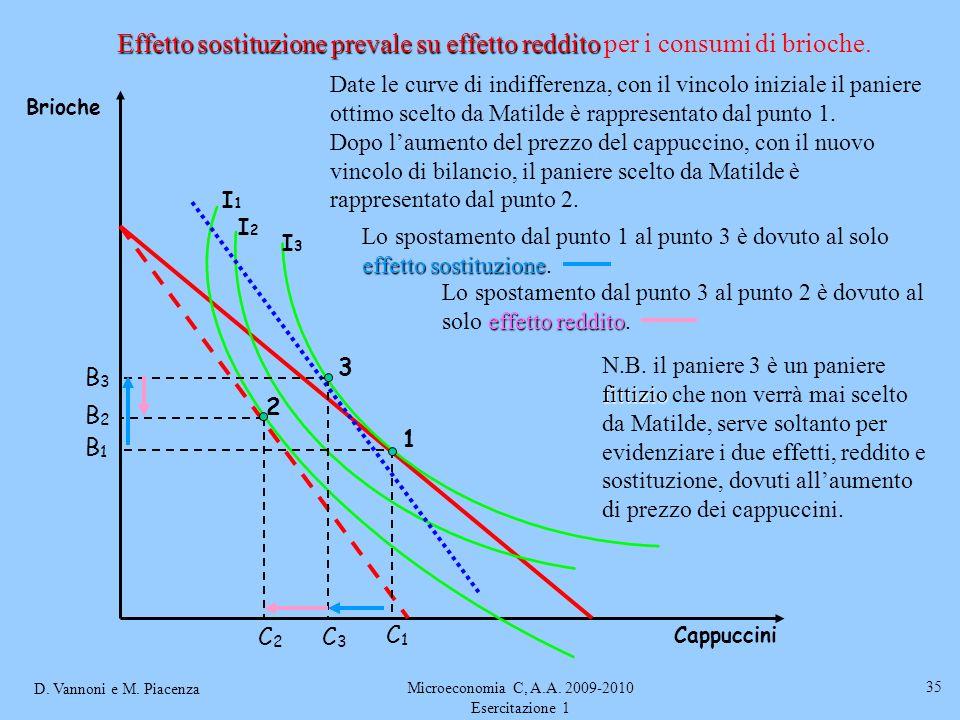 D. Vannoni e M. Piacenza Microeconomia C, A.A. 2009-2010 Esercitazione 1 35 Effetto sostituzione prevale su effetto reddito Effetto sostituzione preva