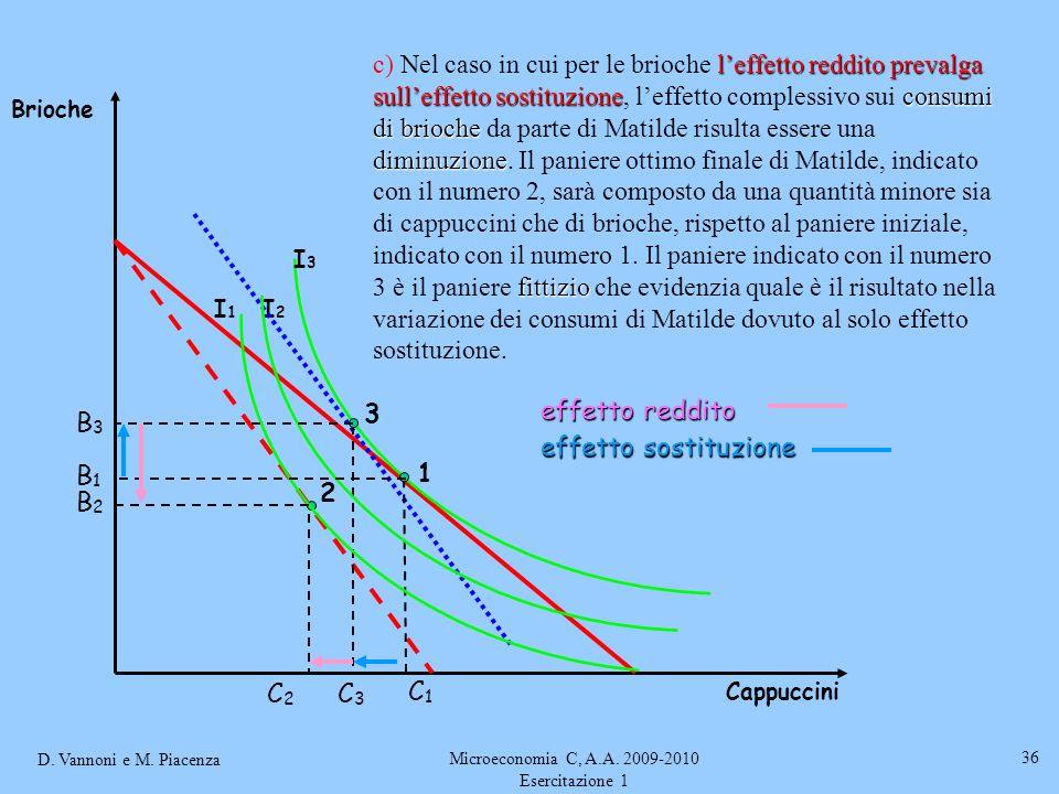 D. Vannoni e M. Piacenza Microeconomia C, A.A. 2009-2010 Esercitazione 1 36 leffetto reddito prevalga sulleffetto sostituzioneconsumi di brioche dimin