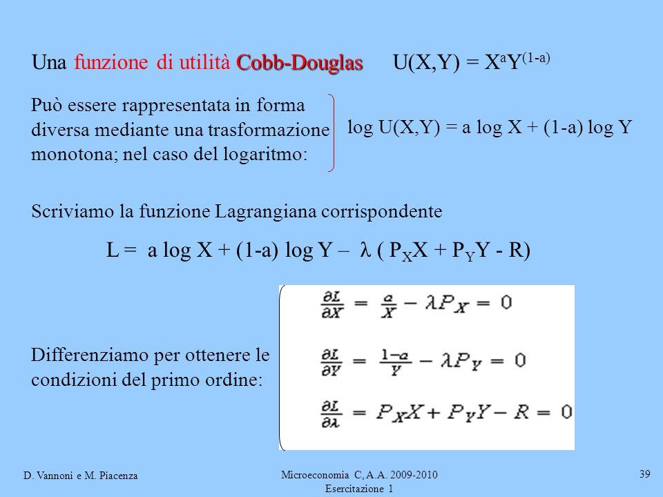 D. Vannoni e M. Piacenza Microeconomia C, A.A. 2009-2010 Esercitazione 1 39 Cobb-Douglas Una funzione di utilità Cobb-Douglas U(X,Y) = X a Y (1-a) Scr