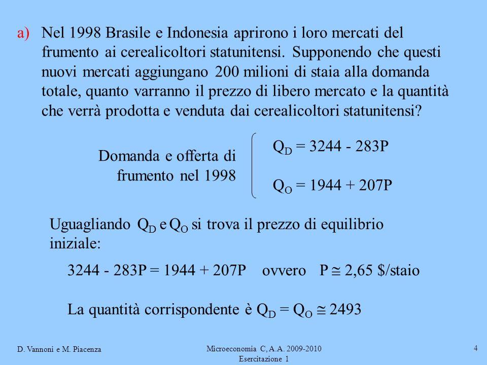 D. Vannoni e M. Piacenza Microeconomia C, A.A. 2009-2010 Esercitazione 1 4 a)Nel 1998 Brasile e Indonesia aprirono i loro mercati del frumento ai cere