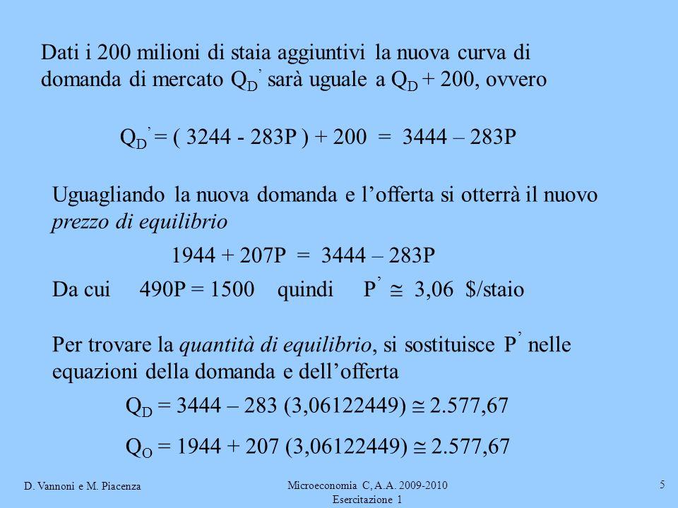 D. Vannoni e M. Piacenza Microeconomia C, A.A. 2009-2010 Esercitazione 1 5 Uguagliando la nuova domanda e lofferta si otterrà il nuovo prezzo di equil