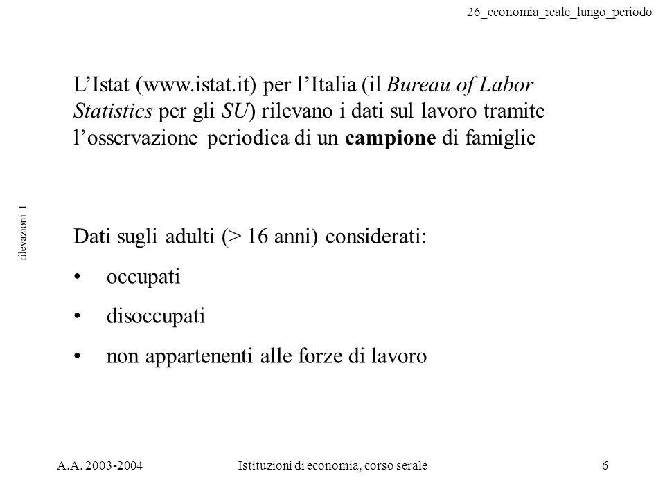 26_economia_reale_lungo_periodo A.A.2003-2004Istituzioni di economia, corso serale27 disc.
