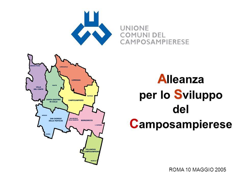 A A lleanza S per lo S viluppo del C amposampierese ROMA 10 MAGGIO 2005