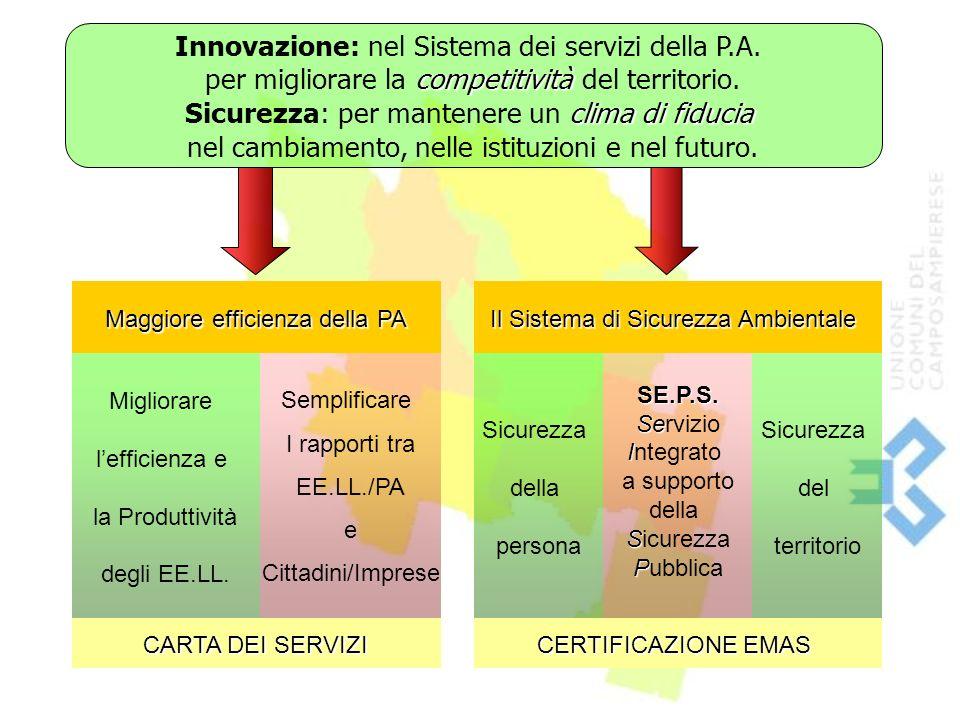 Innovazione: nel Sistema dei servizi della P.A.