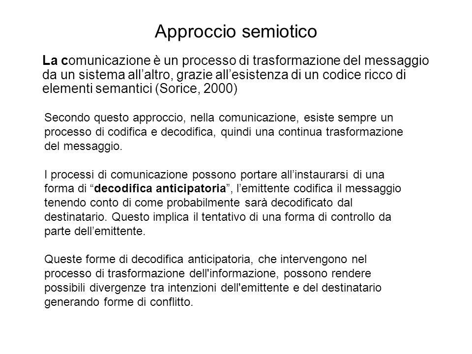 Approccio semiotico La comunicazione è un processo di trasformazione del messaggio da un sistema allaltro, grazie allesistenza di un codice ricco di e