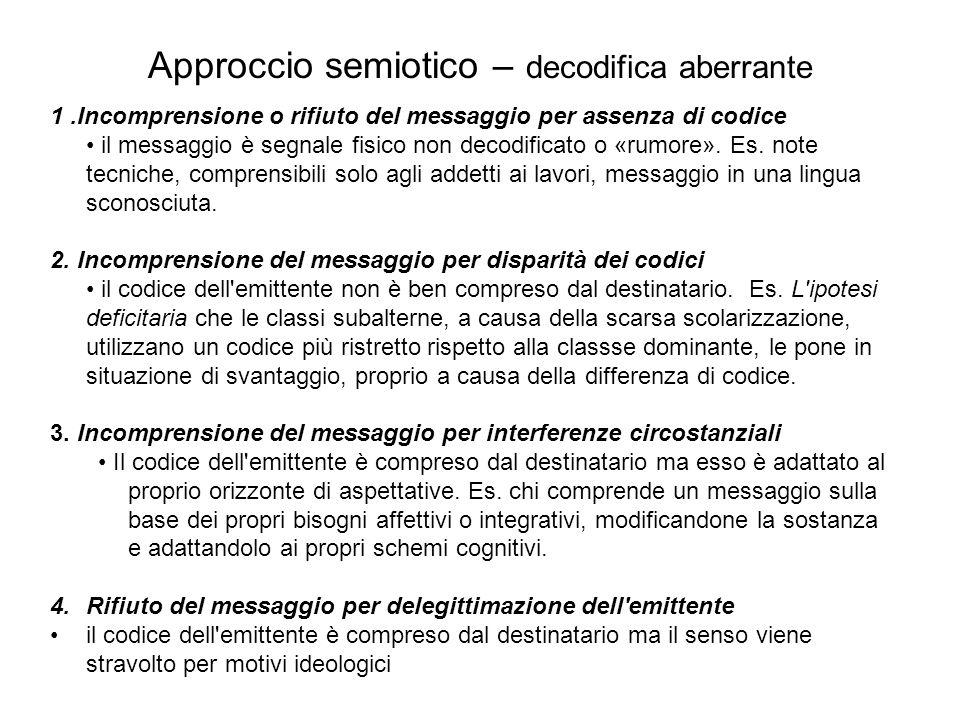 Approccio semiotico – decodifica aberrante 1.Incomprensione o rifiuto del messaggio per assenza di codice il messaggio è segnale fisico non decodifica
