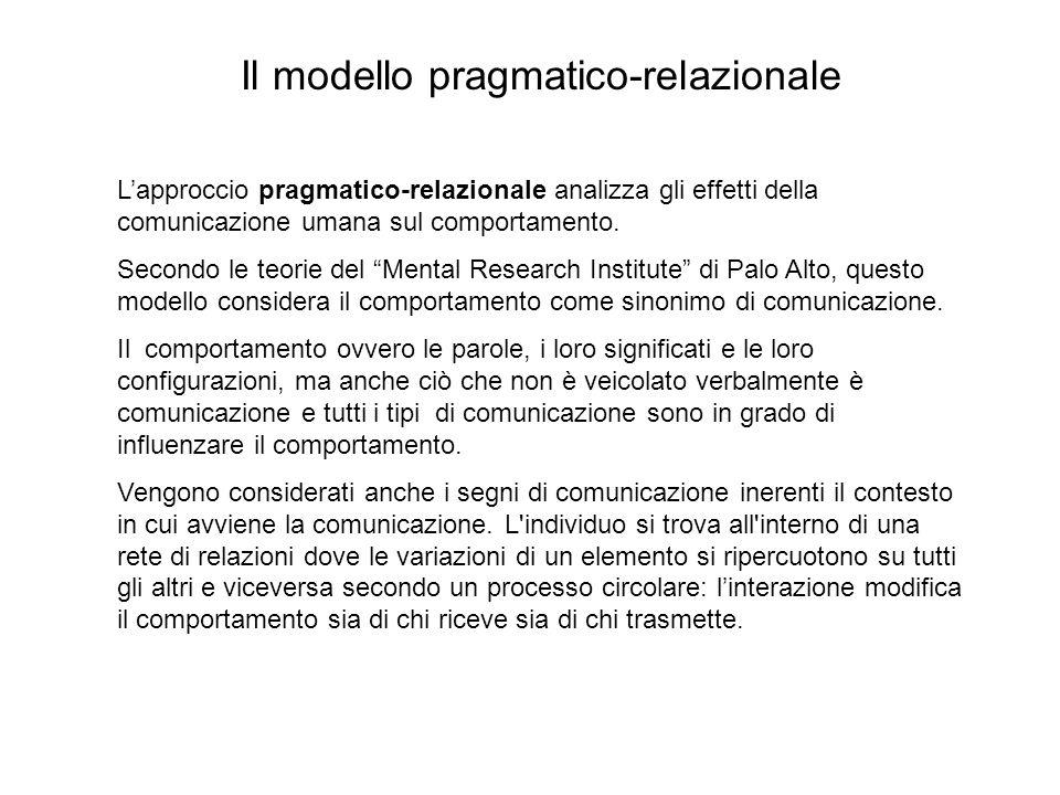 Lapproccio pragmatico-relazionale analizza gli effetti della comunicazione umana sul comportamento. Secondo le teorie del Mental Research Institute di