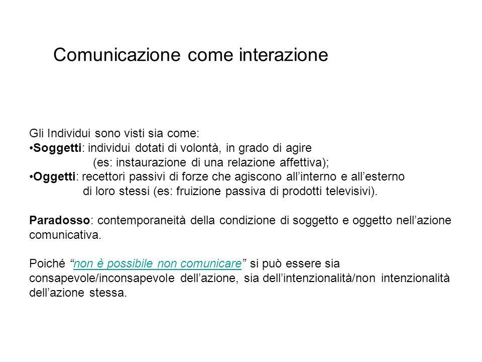 Comunicazione come interazione Gli Individui sono visti sia come: Soggetti: individui dotati di volontà, in grado di agire (es: instaurazione di una r