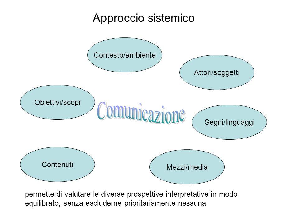 Approccio sistemico Attori/soggetti Segni/linguaggi Mezzi/media Contesto/ambiente Obiettivi/scopi Contenuti permette di valutare le diverse prospettiv