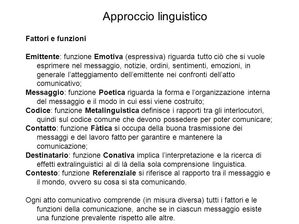 Approccio linguistico Fattori e funzioni Emittente: funzione Emotiva (espressiva) riguarda tutto ciò che si vuole esprimere nel messaggio, notizie, or