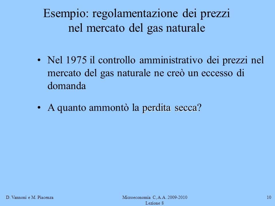 D. Vannoni e M. PiacenzaMicroeconomia C, A.A. 2009-2010 Lezione 8 10 Esempio: regolamentazione dei prezzi nel mercato del gas naturale Nel 1975 il con