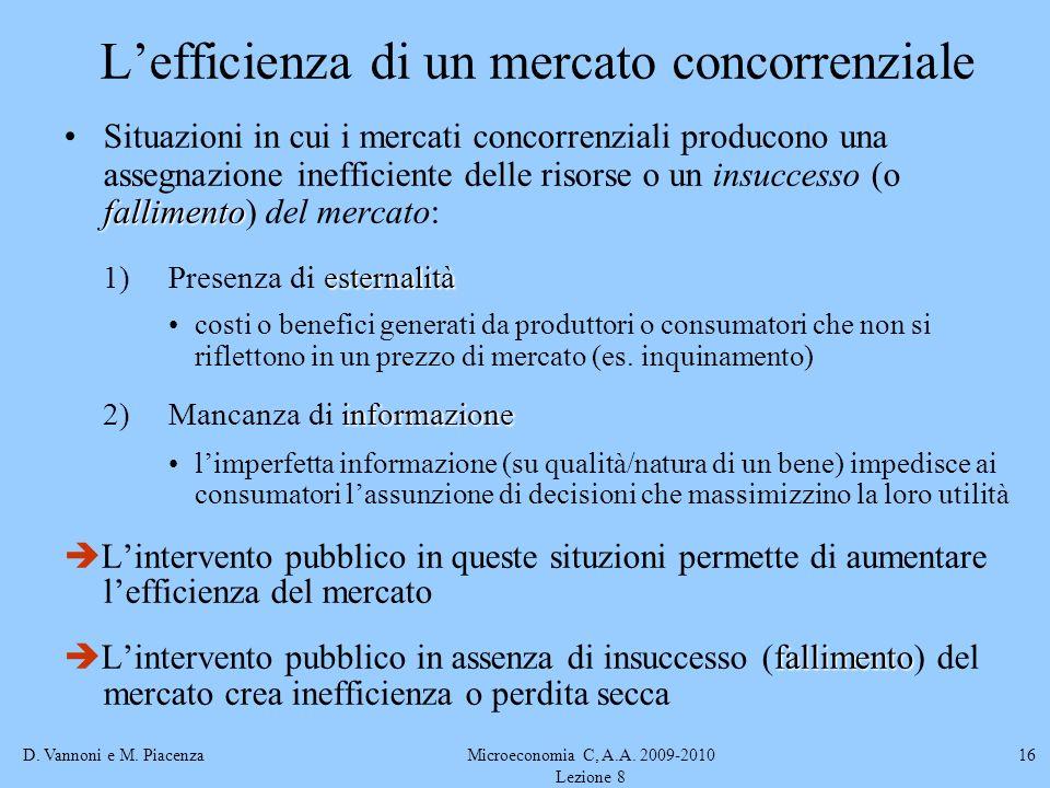 D. Vannoni e M. PiacenzaMicroeconomia C, A.A. 2009-2010 Lezione 8 16 Lefficienza di un mercato concorrenziale fallimentoSituazioni in cui i mercati co