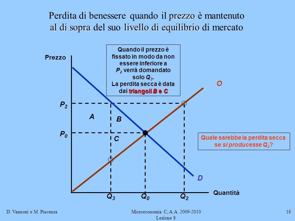 D. Vannoni e M. PiacenzaMicroeconomia C, A.A. 2009-2010 Lezione 8 18 P2P2 Q3Q3 A B C Q2Q2 Quale sarebbe la perdita secca se si producesse Q 2 ? Quando