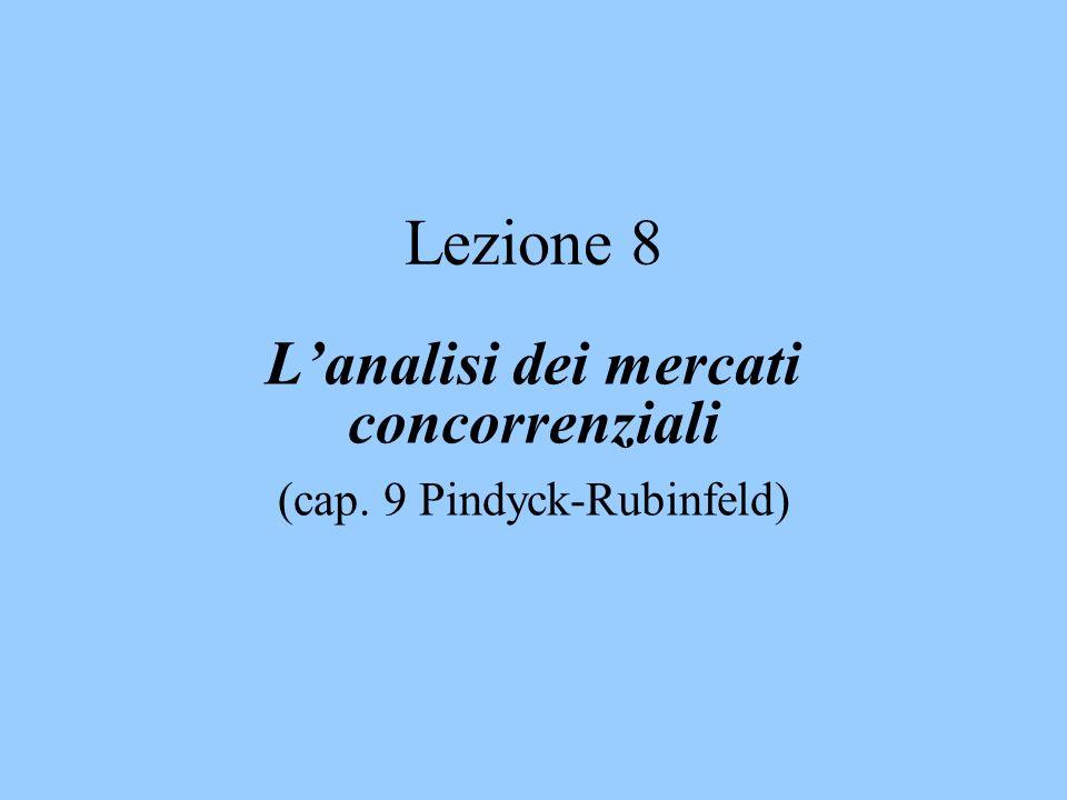 Lezione 8 Lanalisi dei mercati concorrenziali (cap. 9 Pindyck-Rubinfeld)