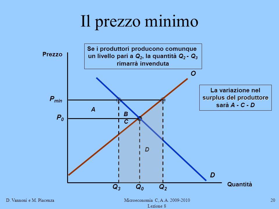 D. Vannoni e M. PiacenzaMicroeconomia C, A.A. 2009-2010 Lezione 8 20 B A La variazione nel surplus del produttore sarà A - C - D C D Il prezzo minimo