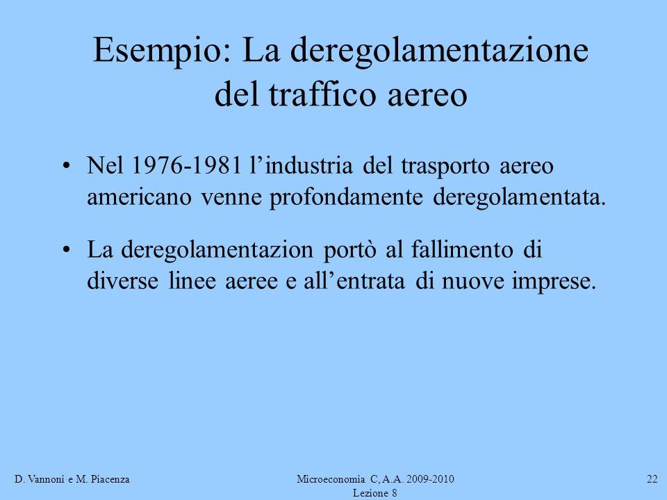 D. Vannoni e M. PiacenzaMicroeconomia C, A.A. 2009-2010 Lezione 8 22 Esempio: La deregolamentazione del traffico aereo Nel 1976-1981 lindustria del tr