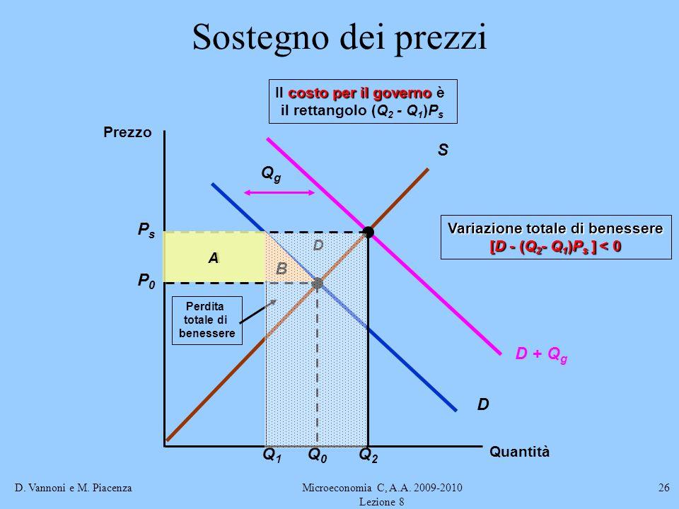 D. Vannoni e M. PiacenzaMicroeconomia C, A.A. 2009-2010 Lezione 8 26 D + Q g QgQg B A Sostegno dei prezzi Quantità Prezzo S D P0P0 Q0Q0 PsPs Q2Q2 Q1Q1