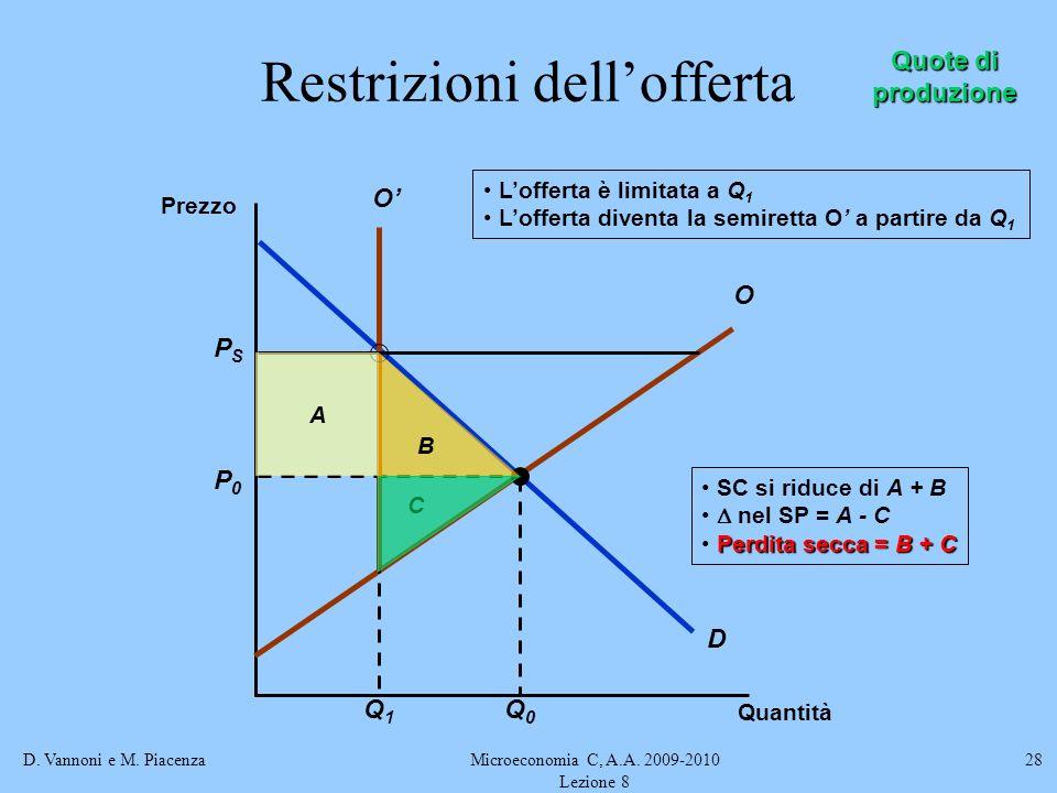 D. Vannoni e M. PiacenzaMicroeconomia C, A.A. 2009-2010 Lezione 8 28 B A SC si riduce di A + B nel SP = A - C Perdita secca = B + C C Restrizioni dell
