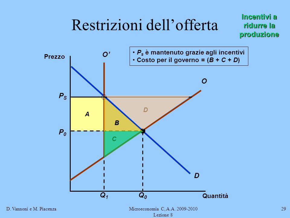 D. Vannoni e M. PiacenzaMicroeconomia C, A.A. 2009-2010 Lezione 8 29 B A C D Restrizioni dellofferta Quantità Prezzo D P0P0 Q0Q0 O PSPS O Q1Q1 P s è m