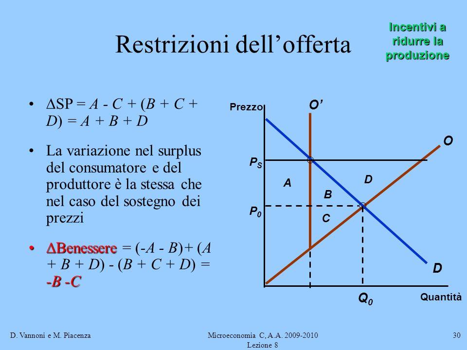 D. Vannoni e M. PiacenzaMicroeconomia C, A.A. 2009-2010 Lezione 8 30 Restrizioni dellofferta B A Quantità Prezzo D P0P0 Q0Q0 PSPS O O D C SP = A - C +