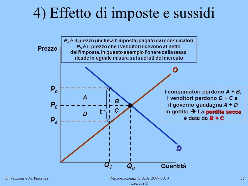 D. Vannoni e M. PiacenzaMicroeconomia C, A.A. 2009-2010 Lezione 8 35 DO B D A I consumatori perdono A + B, i venditori perdono D + C e il governo guad