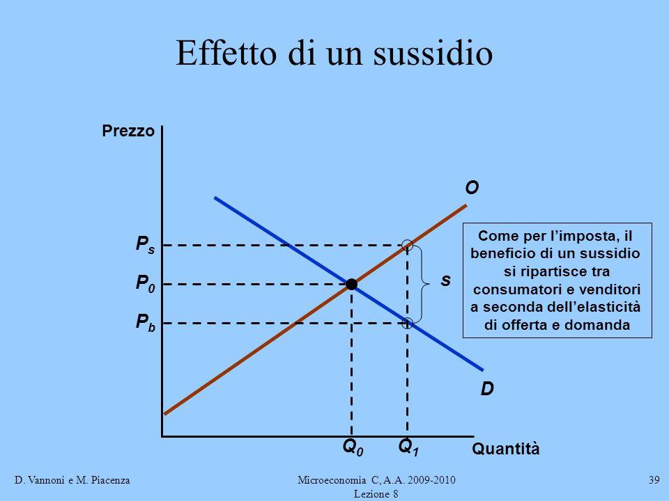 D. Vannoni e M. PiacenzaMicroeconomia C, A.A. 2009-2010 Lezione 8 39 D O Effetto di un sussidio Quantità Prezzo P0P0 Q0Q0 Q1Q1 PsPs PbPb s Come per li