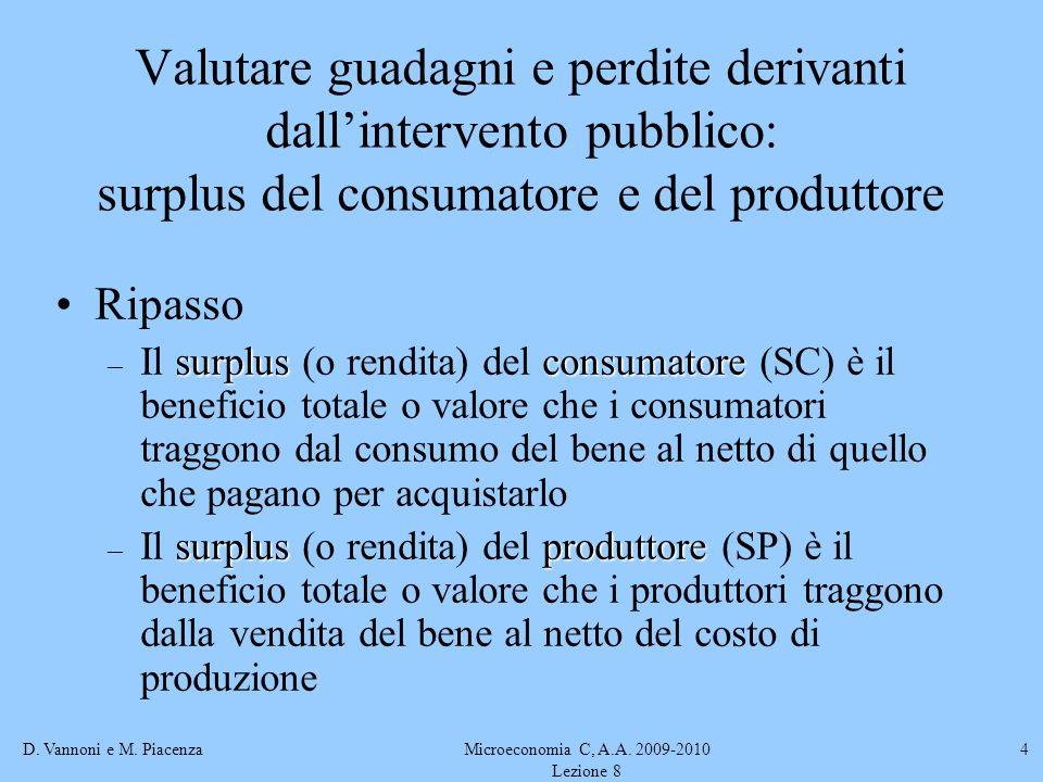D. Vannoni e M. PiacenzaMicroeconomia C, A.A. 2009-2010 Lezione 8 4 Valutare guadagni e perdite derivanti dallintervento pubblico: surplus del consuma