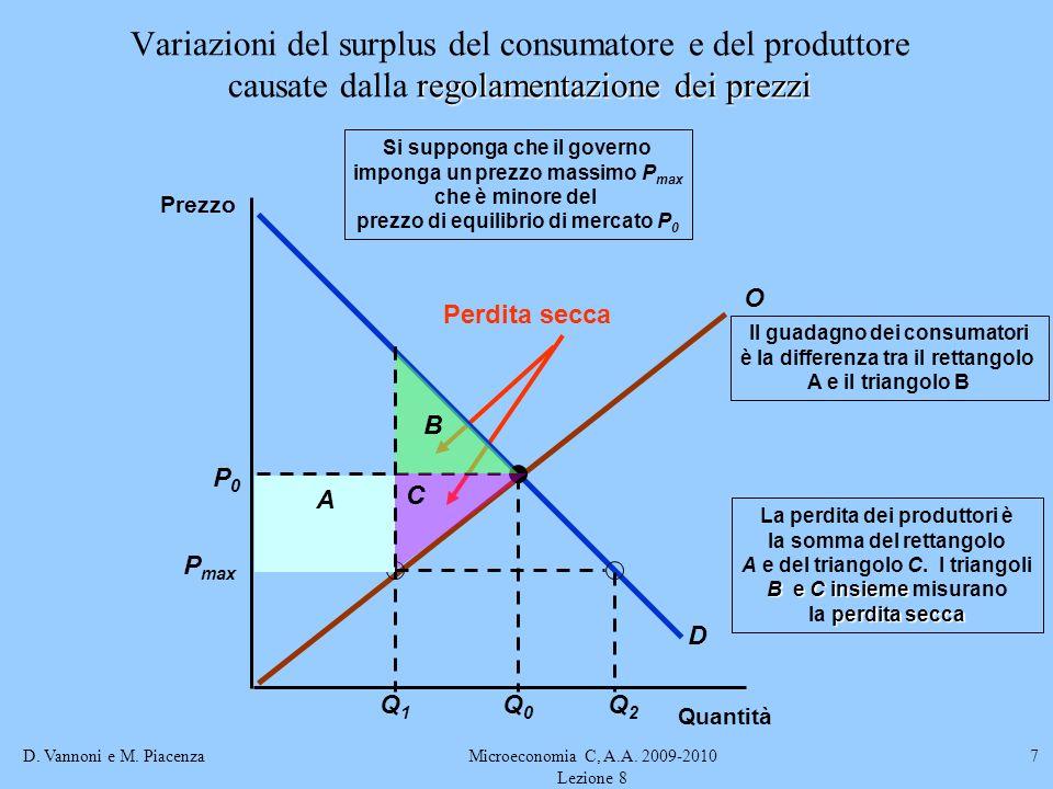 D. Vannoni e M. PiacenzaMicroeconomia C, A.A. 2009-2010 Lezione 8 7 La perdita dei produttori è la somma del rettangolo A e del triangolo C. I triango