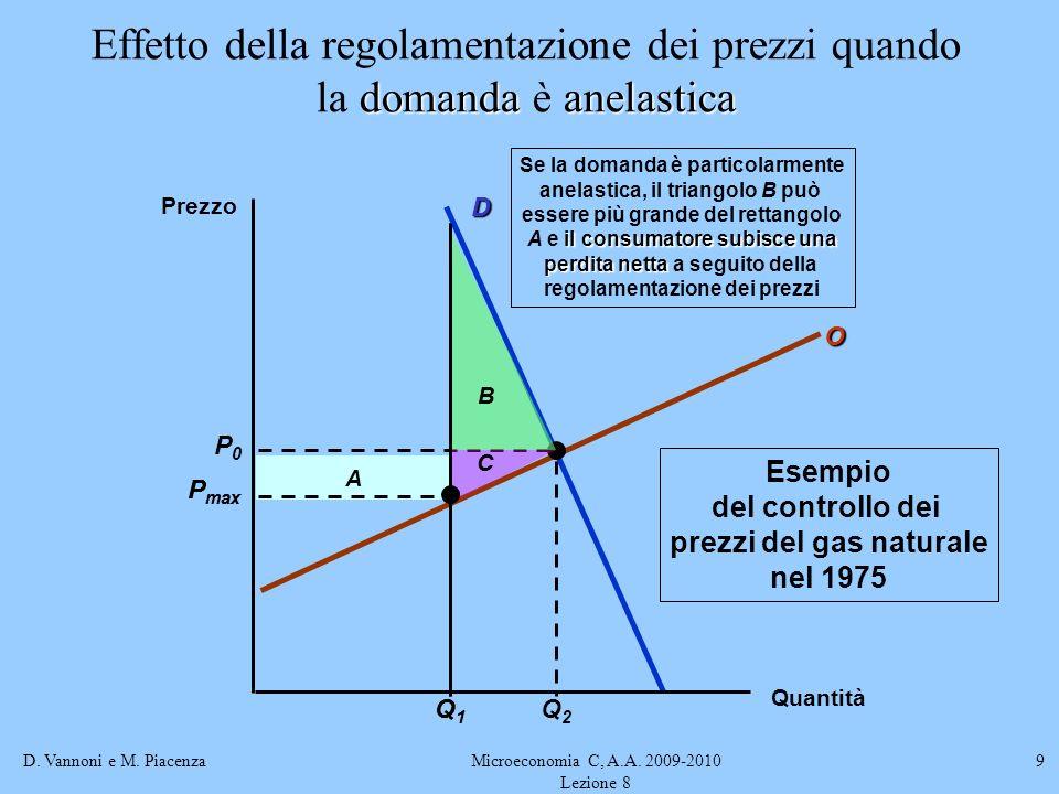 D. Vannoni e M. PiacenzaMicroeconomia C, A.A. 2009-2010 Lezione 8 9 B A P max C Q1Q1 Se la domanda è particolarmente anelastica, il triangolo B può es