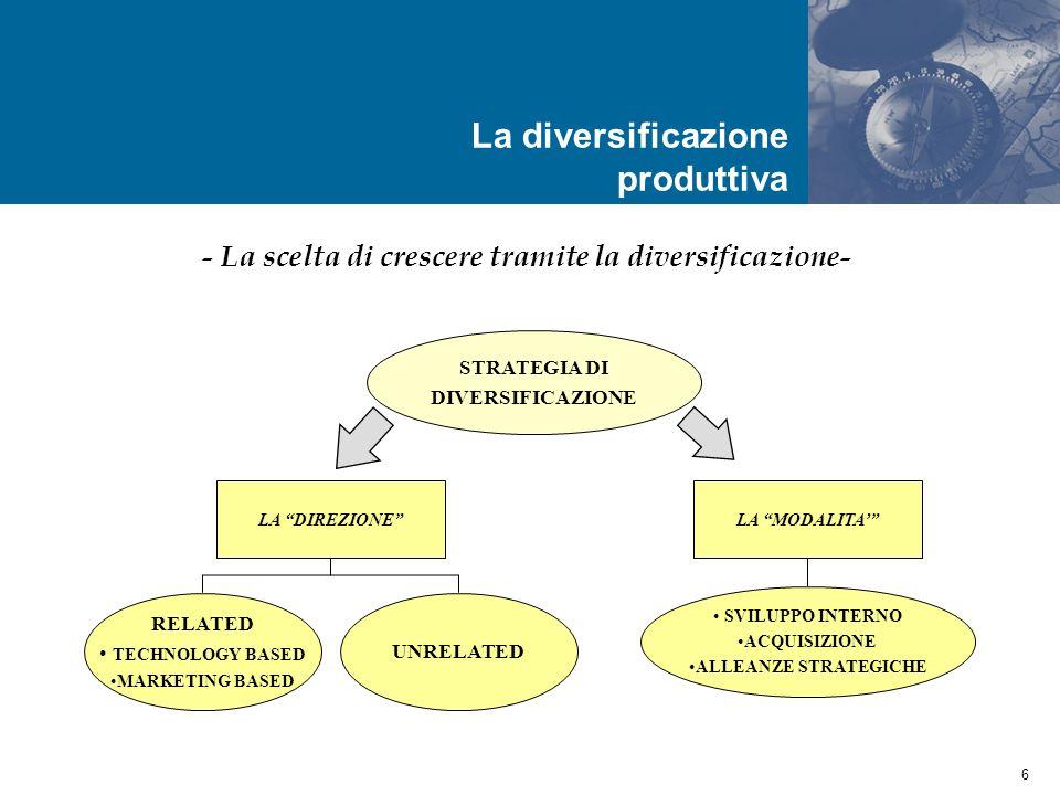 7 Market Power View: unimpresa si diversifica per poter incrementare il proprio potere di mercato (conglomerate power) - Le teorie sulla diversificazione produttiva (cenni)- Managerial View unimpresa diversifica in ragione di scelte manageriali non sempre efficienti (riduzioni del rischio, aumento del prestigio,…) Resource view: la strategia di diversificazione si ispira alla massimizzazione del valore dellimpresa attraverso un utilizzo più efficiente delle competenze sviluppate La diversificazione produttiva