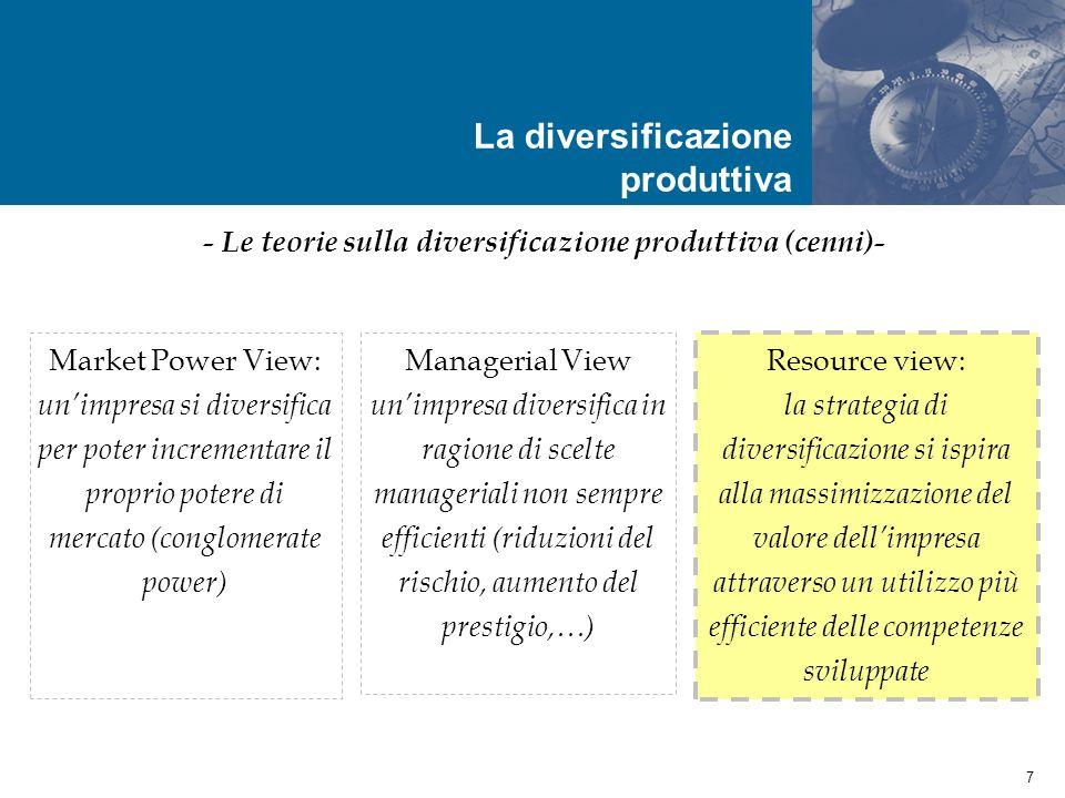 18 Agenda La diversificazione dimpresa (cenni) Il concetto di coerenza produttiva e lindice di Teece et al.