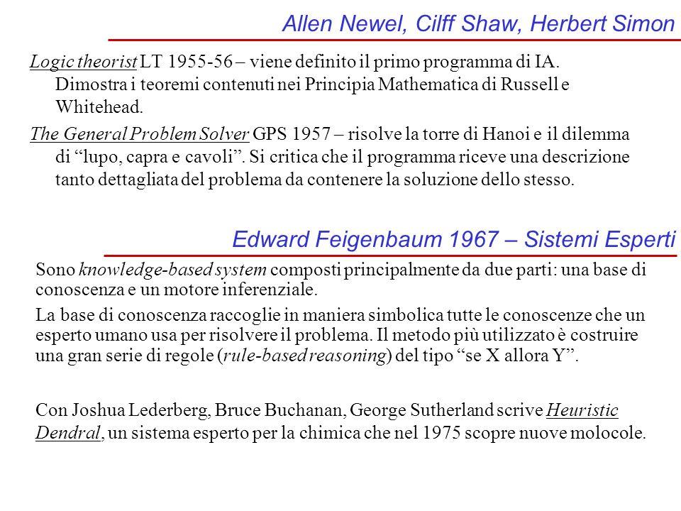 Allen Newel, Cilff Shaw, Herbert Simon Logic theorist LT 1955-56 – viene definito il primo programma di IA. Dimostra i teoremi contenuti nei Principia