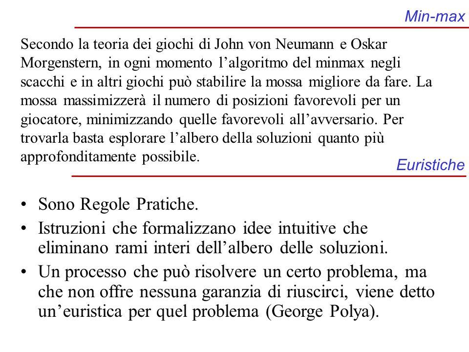 Min-max Secondo la teoria dei giochi di John von Neumann e Oskar Morgenstern, in ogni momento lalgoritmo del minmax negli scacchi e in altri giochi pu