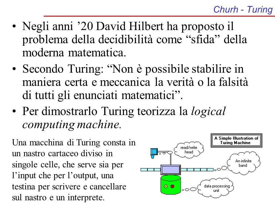 Churh - Turing Negli anni 20 David Hilbert ha proposto il problema della decidibilità come sfida della moderna matematica. Secondo Turing: Non è possi