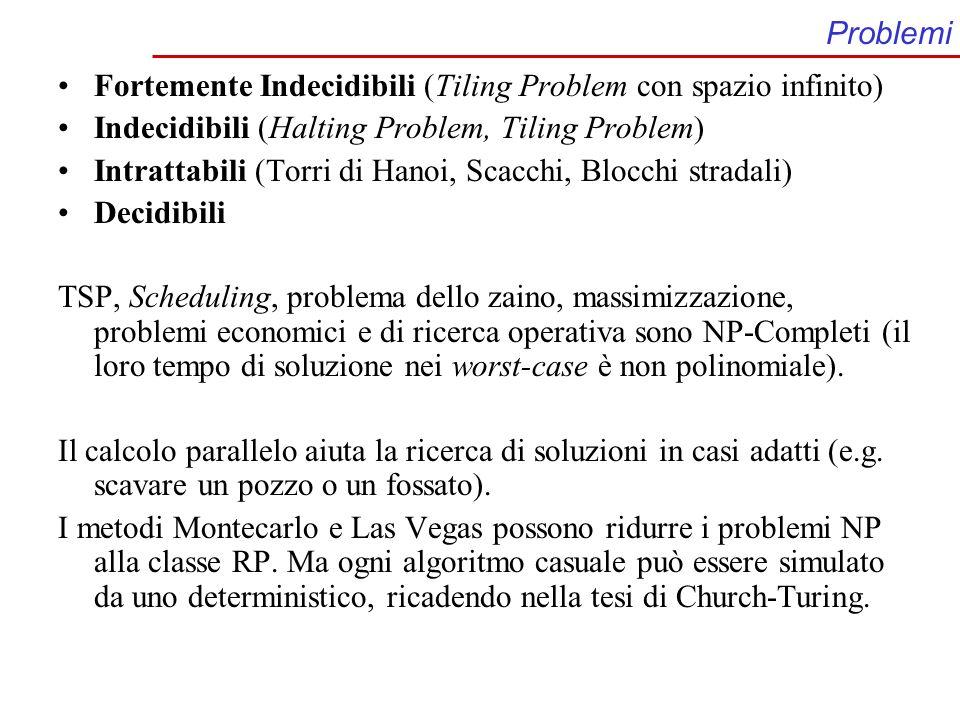 Problemi Fortemente Indecidibili (Tiling Problem con spazio infinito) Indecidibili (Halting Problem, Tiling Problem) Intrattabili (Torri di Hanoi, Sca