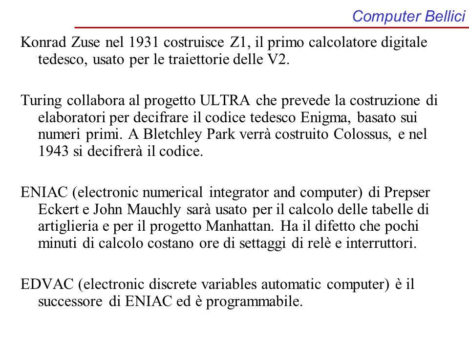 Computer Bellici Konrad Zuse nel 1931 costruisce Z1, il primo calcolatore digitale tedesco, usato per le traiettorie delle V2. Turing collabora al pro