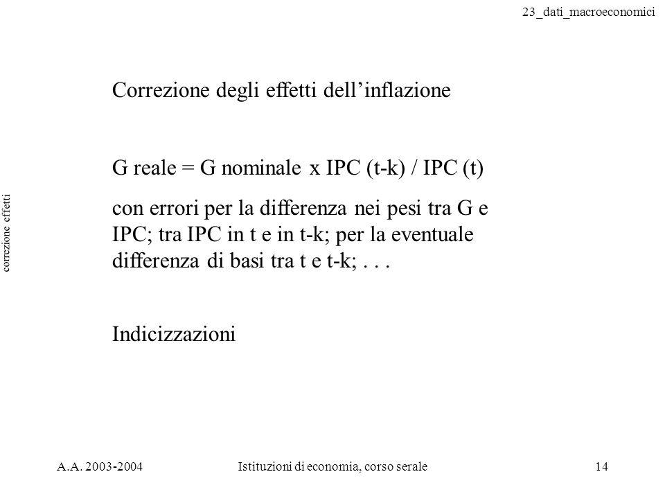 23_dati_macroeconomici A.A. 2003-2004Istituzioni di economia, corso serale14 correzione effetti Correzione degli effetti dellinflazione G reale = G no