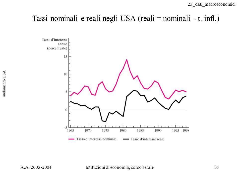 23_dati_macroeconomici A.A. 2003-2004Istituzioni di economia, corso serale16 andamento USA Tassi nominali e reali negli USA (reali = nominali - t. inf