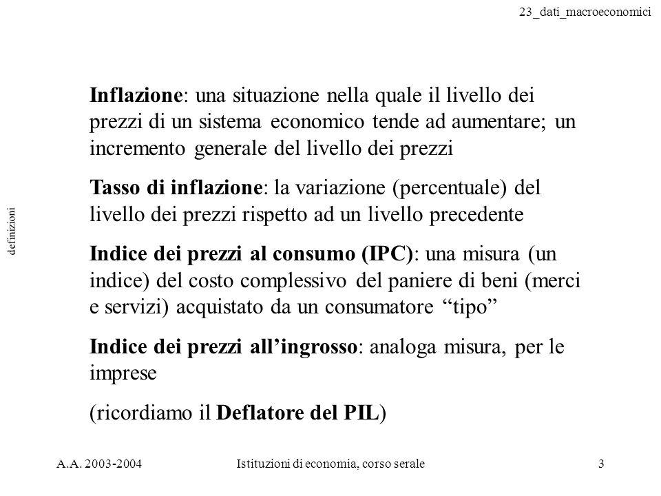 23_dati_macroeconomici A.A. 2003-2004Istituzioni di economia, corso serale3 definizioni Inflazione: una situazione nella quale il livello dei prezzi d
