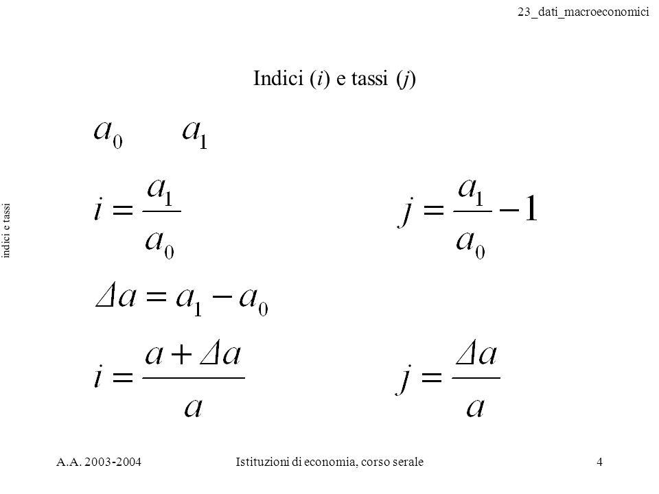 23_dati_macroeconomici A.A. 2003-2004Istituzioni di economia, corso serale4 indici e tassi Indici (i) e tassi (j)